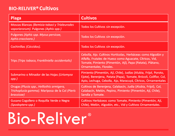 RELIVER CULTIVOS WEB.png