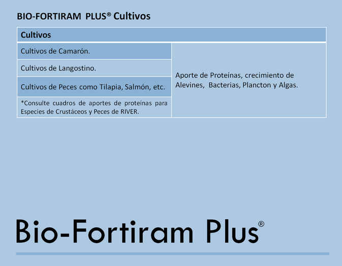 FORTIRAM CULTIVOS WEB.png