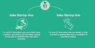 Italia Startup Hub, è online la nuova piattaforma dedicata ai permessi di soggiorno per startup inno