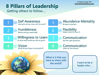 8 Leadership Pillars.png