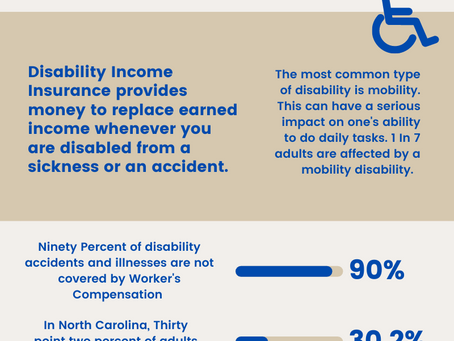 Who Will Pay The Bills If You Get Disabled ?