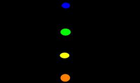 Qu'est-ce que l'harmonisation des Chakras ?