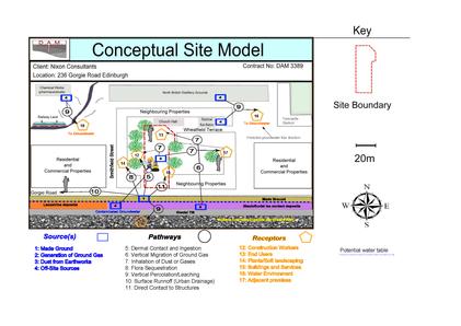 Appendix 7 - Graphical CSM.png