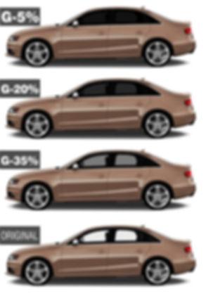Niveles de polarizado Nanocerámica y Nanocarbón permitidos en bogotá y medellín Colombia para vehículos, carros y camionetas.