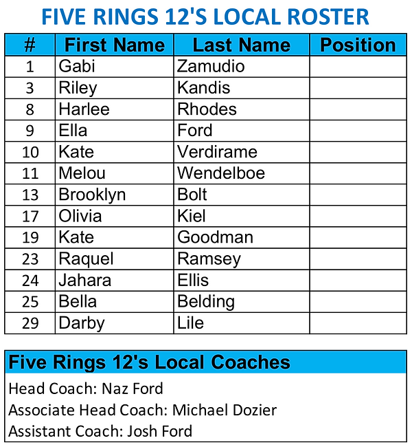 12sLocal_Roster_Website.png