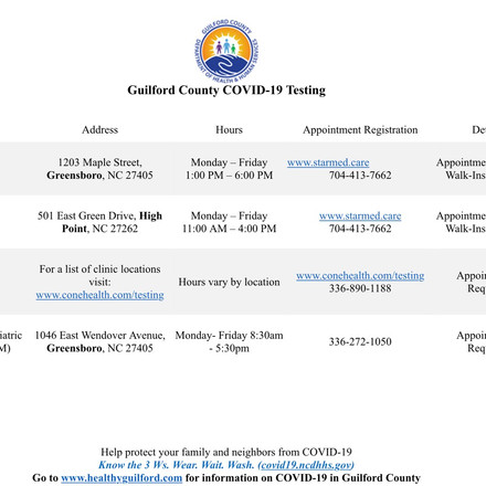 Guilford County COVID-19 Testing sites