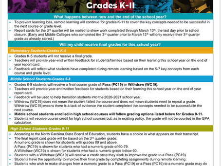 Guilford County (NC): K- 5 Elementary 4 quarter grading FAQ details