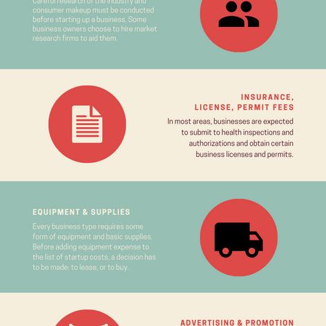 Infographic Sample