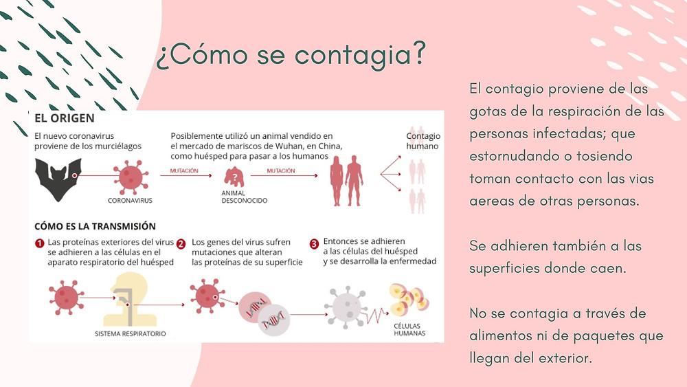 El contagio de coronavirus
