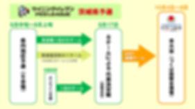 茨城県予選_開催概要図.jpg