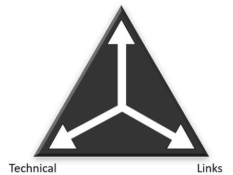 SEO optimointi - helposti ymmärrettävissä SEO kolmion kautta
