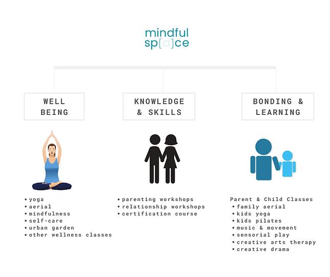 Mindful Space Platform.png