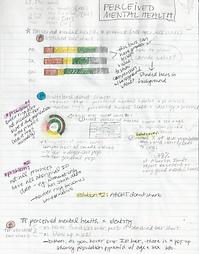 1st iteration (MSC2003)_process work-02.