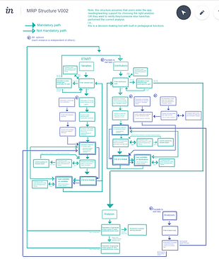 MRP structure_v002.png