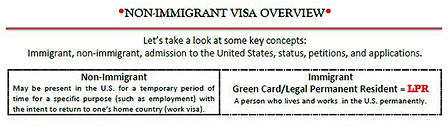 Image for Non immigrant overview.JPG