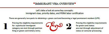 Image for Immigrant Overview.JPG