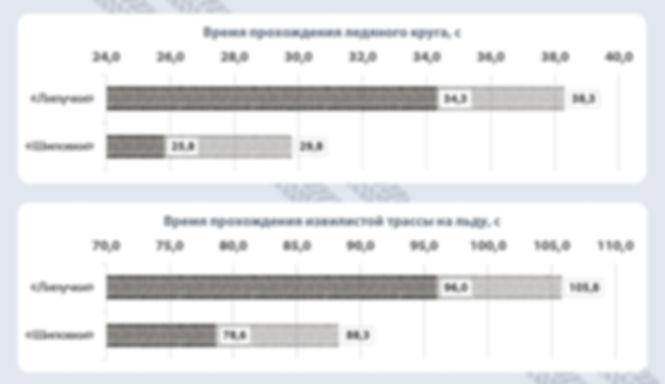 vremya_ledyanogo_kruga