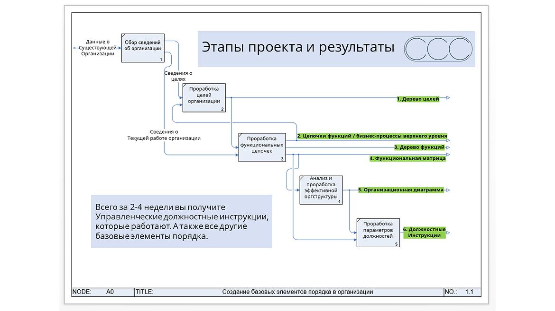 На сайт схема проекта.png