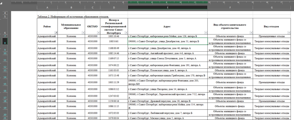 Перенос данных из Excel в формат базы данных с использованием TMAPlatform.