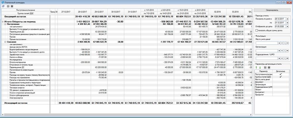 Форма АСУ ТМА Казначейство Платежный календарь