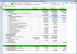 ТМА Анализ. Пример формы стандартного отчета ДДС