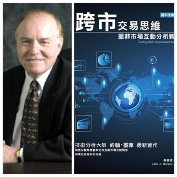 【投資名人堂】 市場互動技術分析之父墨菲