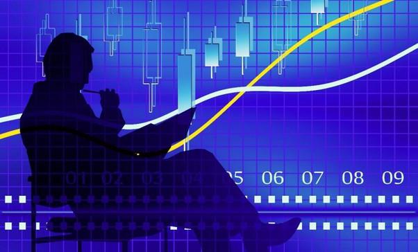 美股過去40年 回報最高的投資風格