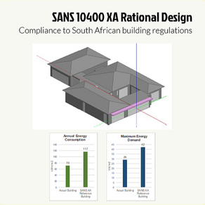 What is SANS 10400 XA, and why would a Rational Design save you money?