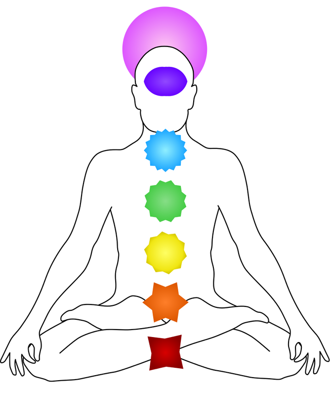 Chakras – The Basics