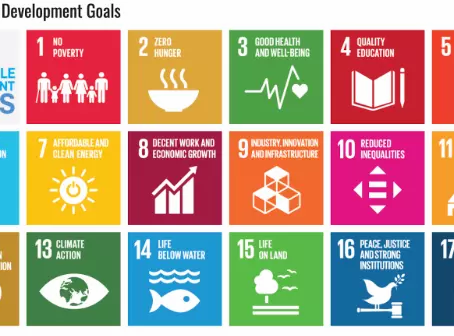 University Ranking Against The Sustainable Development Goals