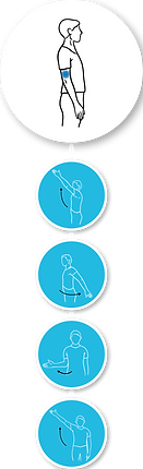 Shoulder motion quality physiotherapy