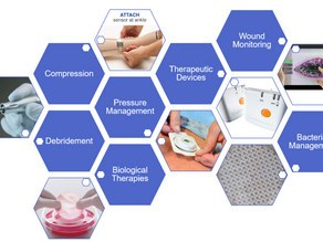 Using Technology to Boost Value-Based Initiatives for Wound Care