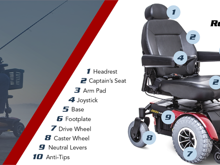 Finding the Best Wheelchair