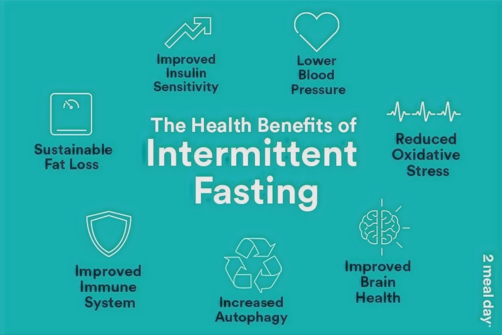 A list of the top proven benefits of intermittent fasting