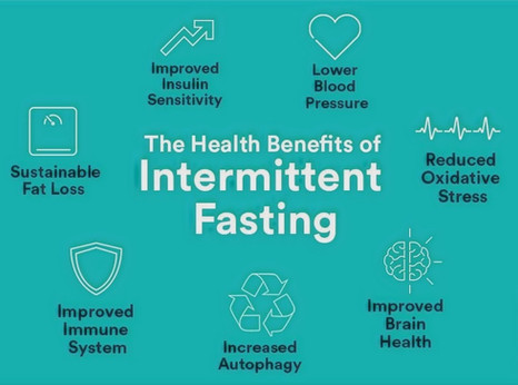 The Top 5 Health Benefits of Intermittent Fasting