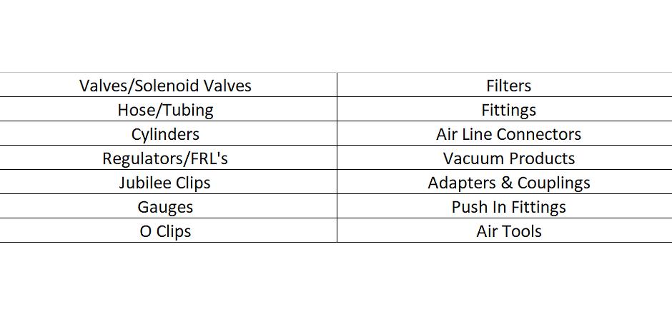 Pneumatics List.png