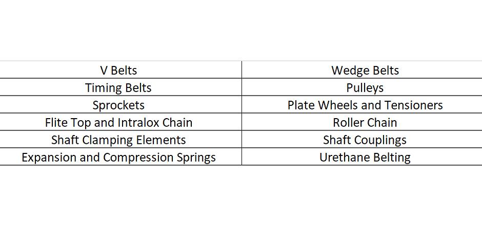 Product Ranges List.png