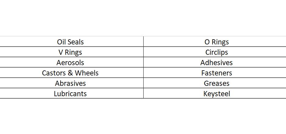 Ancillary List Final.png