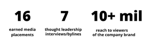 Tech PR case study for Tech Recruiting
