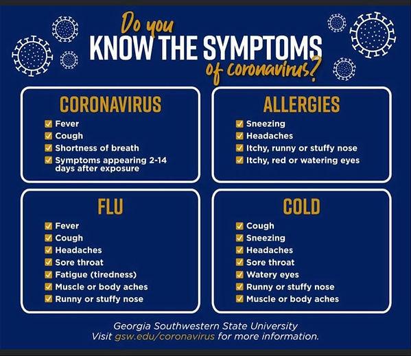 symptoms corona virus.jpg