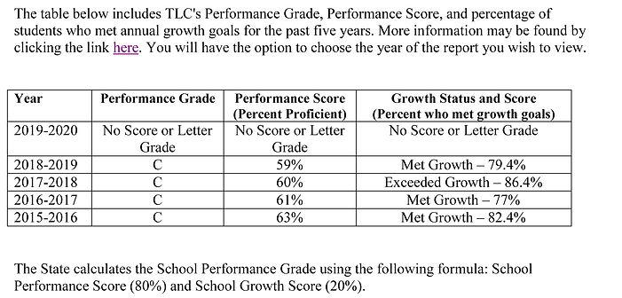 School Report Card 2019-2020.jpg
