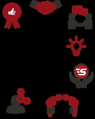 valeurs GSVI
