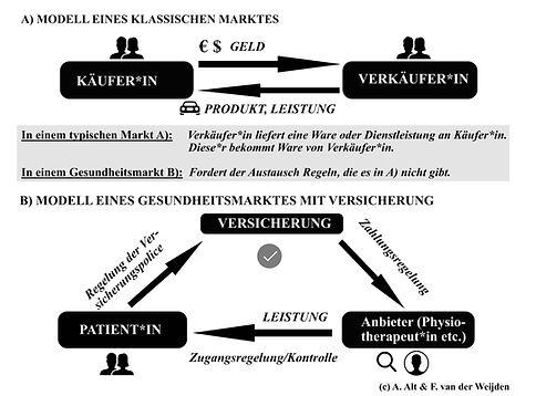 Krankenversicherungskriterien_edited.jpg