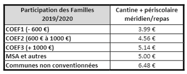 Nouveau tarif cantine.png
