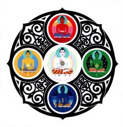 5 Buddha Mandala