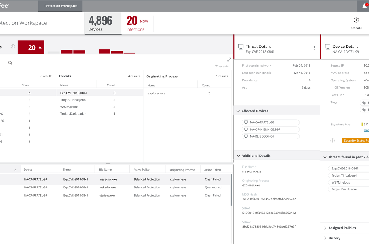A consolidated view prioritizes threat data and device information so you can quickly begin investigations.