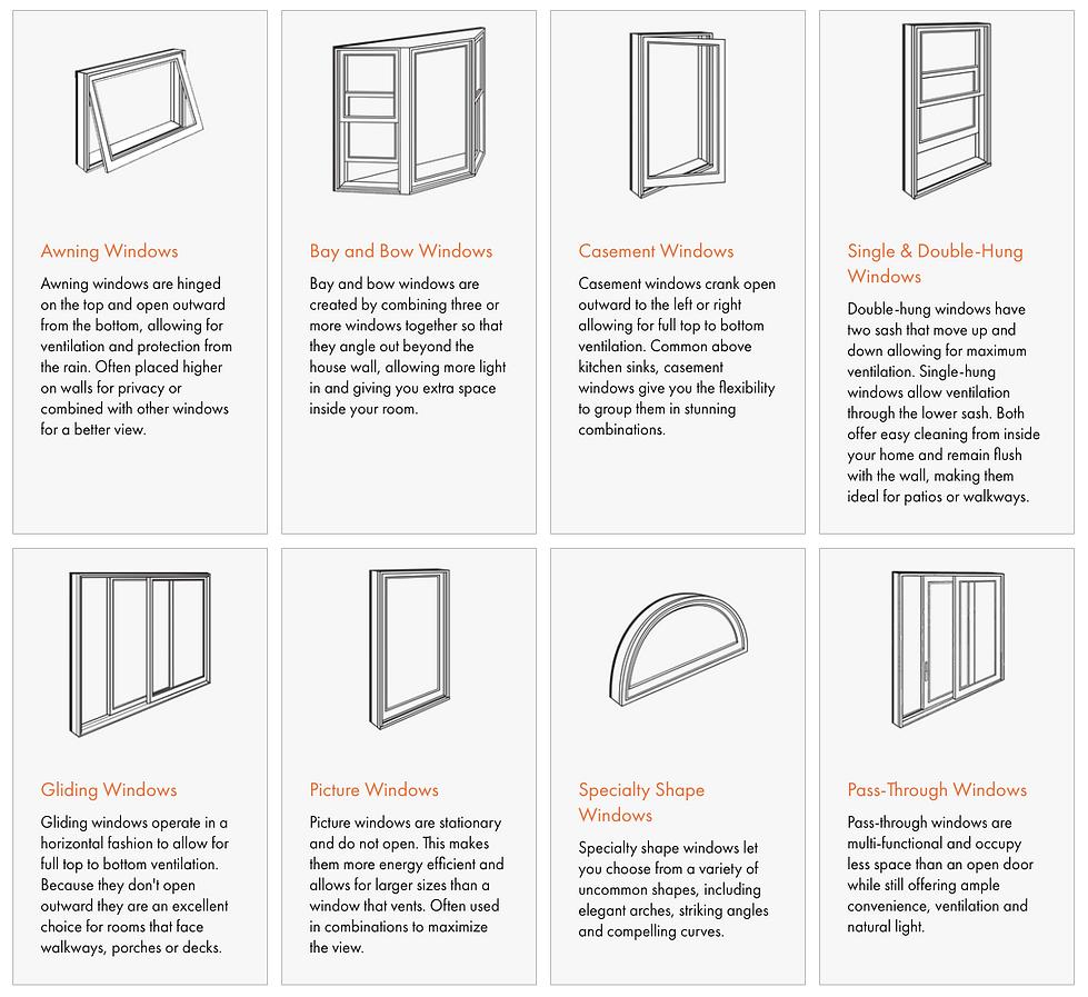 Andersen Window Types