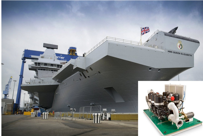 Hyde Marine Win Contract for 6 x BWT Units for RN CVF's