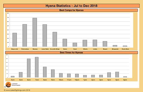 19-Statistics---Hyena-300.png