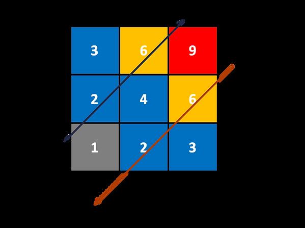 Matriz-probabilidad-impacto.png
